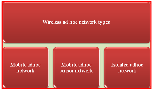phd thesis in computer networks