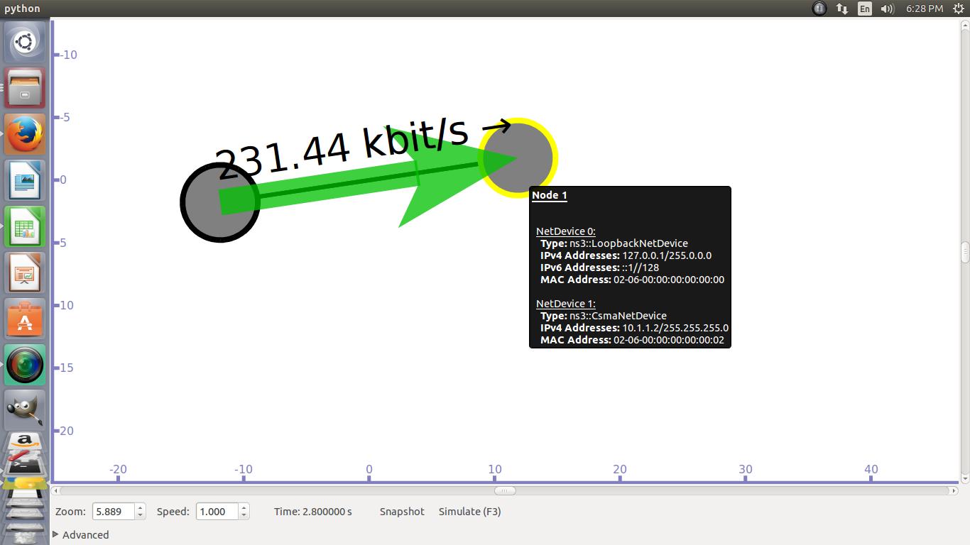 internet protocl